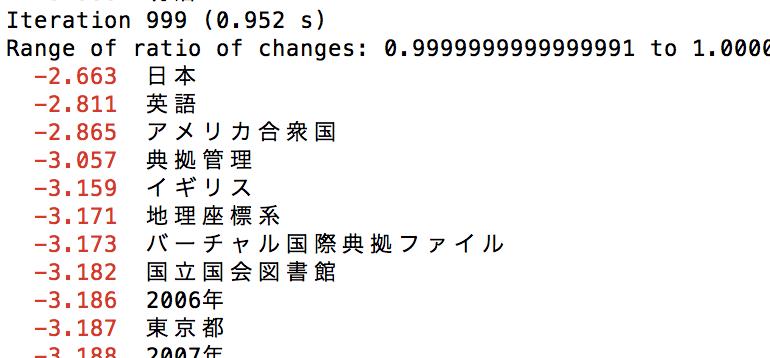 Wikipedia内ページランクを計算...