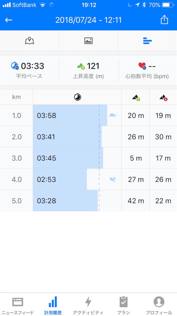 f:id:Hiroshiki:20180724192842p:image