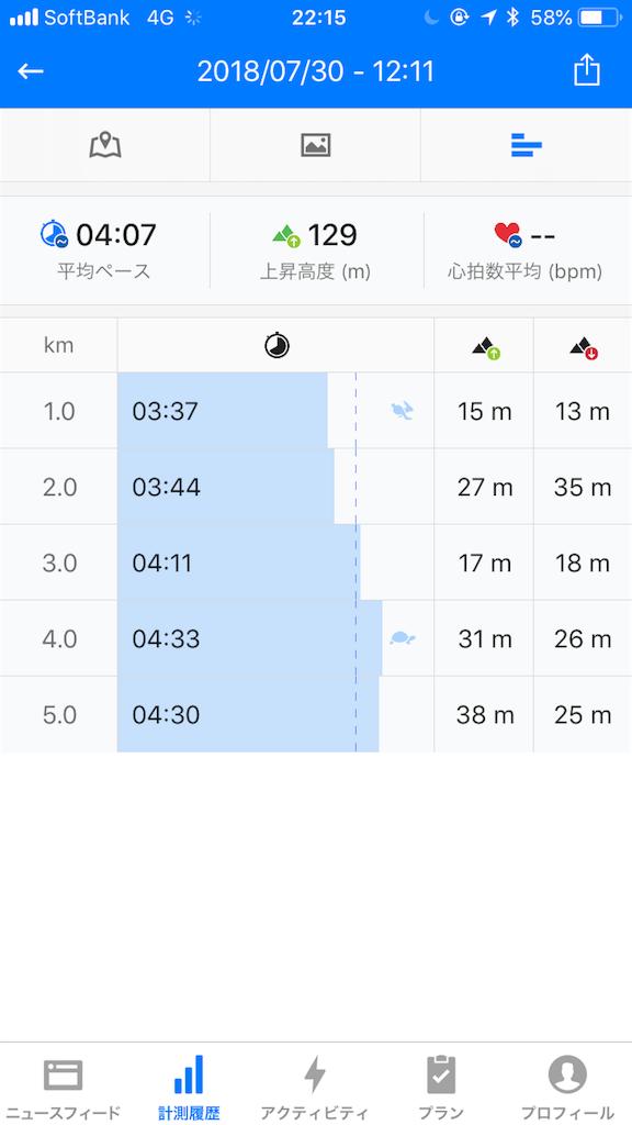 f:id:Hiroshiki:20180730221543p:image