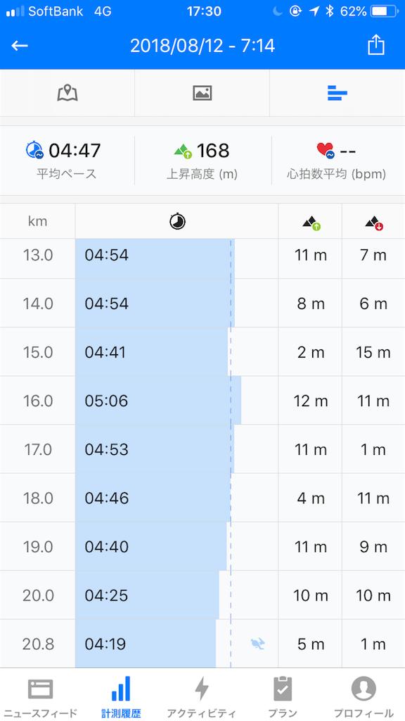 f:id:Hiroshiki:20180812174548p:image