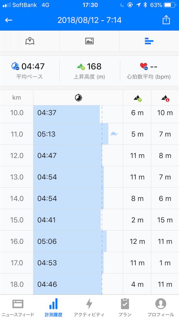 f:id:Hiroshiki:20180812174801p:image