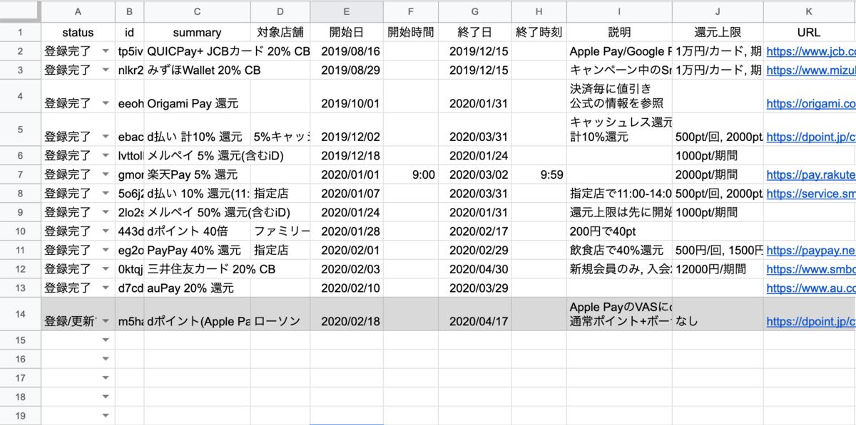 f:id:Hiroto-K:20200227012842p:plain