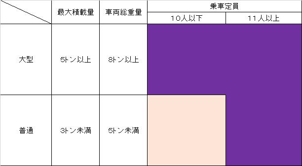 f:id:HiroyukiIsogaya:20161029145939p:plain