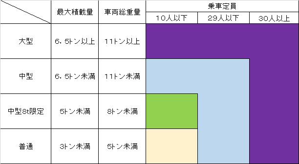 f:id:HiroyukiIsogaya:20161029150134p:plain