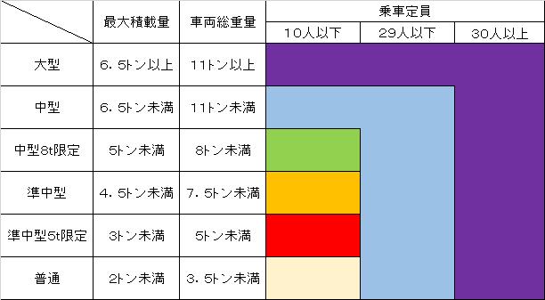 f:id:HiroyukiIsogaya:20161029151235p:plain