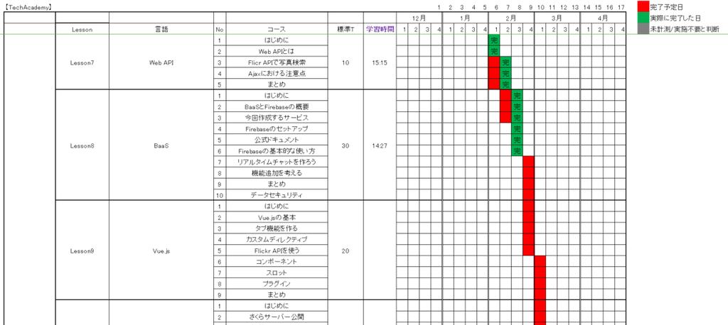 f:id:HiroyukiTojo:20190224225040p:plain