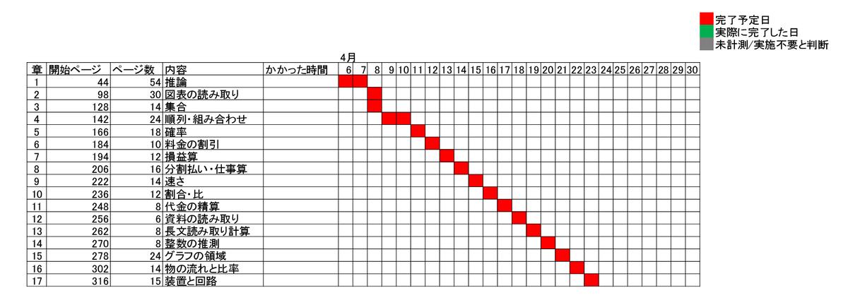 f:id:HiroyukiTojo:20190421211203p:plain