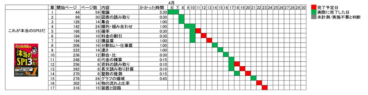 f:id:HiroyukiTojo:20190421211350p:plain