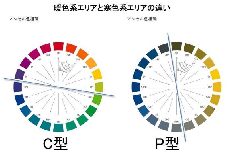 f:id:HokkaidoCUDO:20090527201912j:image