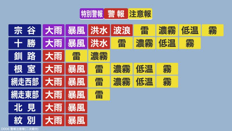 f:id:HokkaidoCUDO:20180320101528j:image:w640