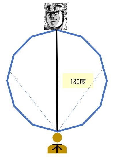 f:id:HoloHolo:20210113172447p:plain