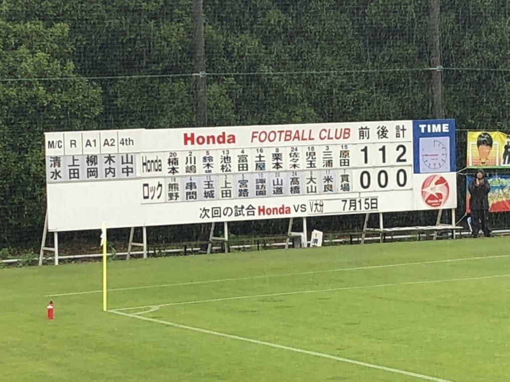 f:id:HondaFC:20180625113939j:plain