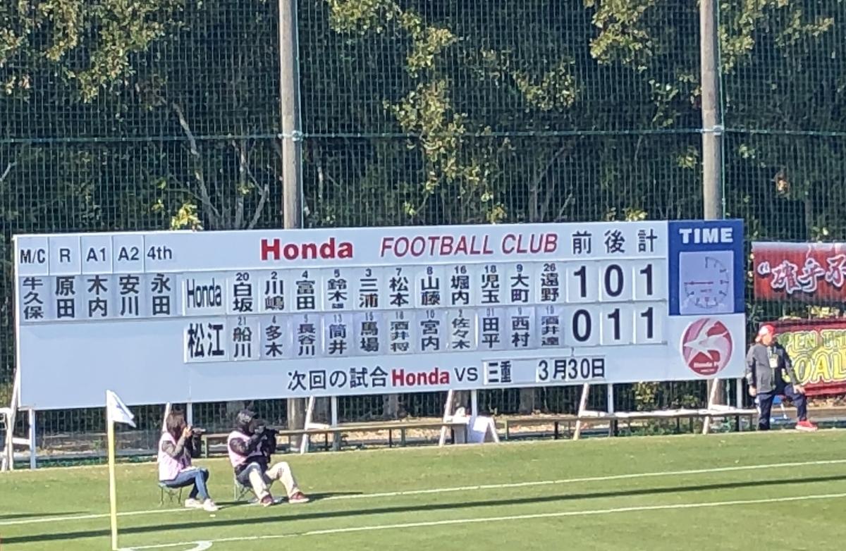 f:id:HondaFC:20190318122308j:plain