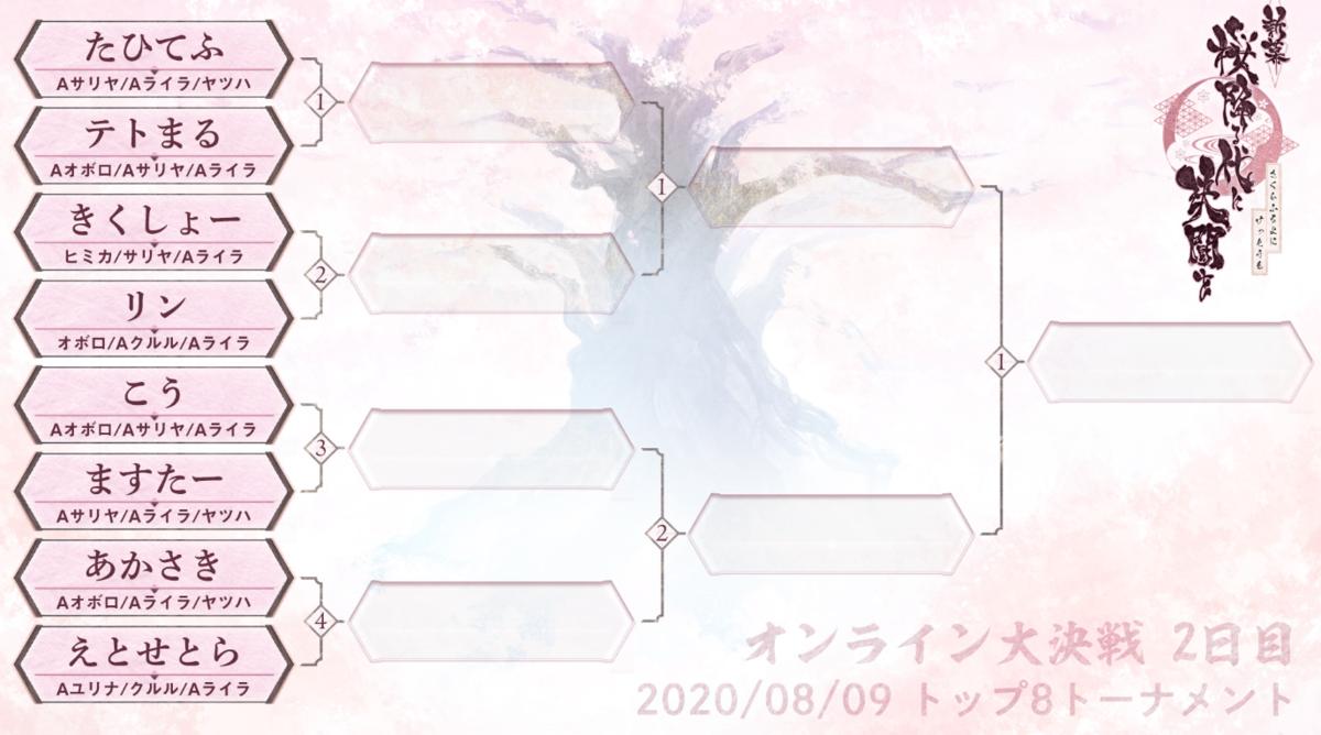 f:id:Horiemon:20200811212142p:plain