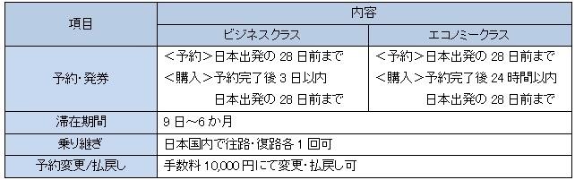 f:id:Horts:20171206223020j:plain