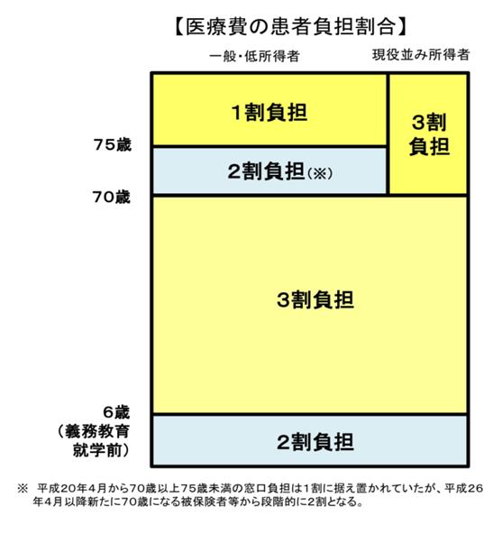 f:id:Hospital-UP:20190724055212p:plain
