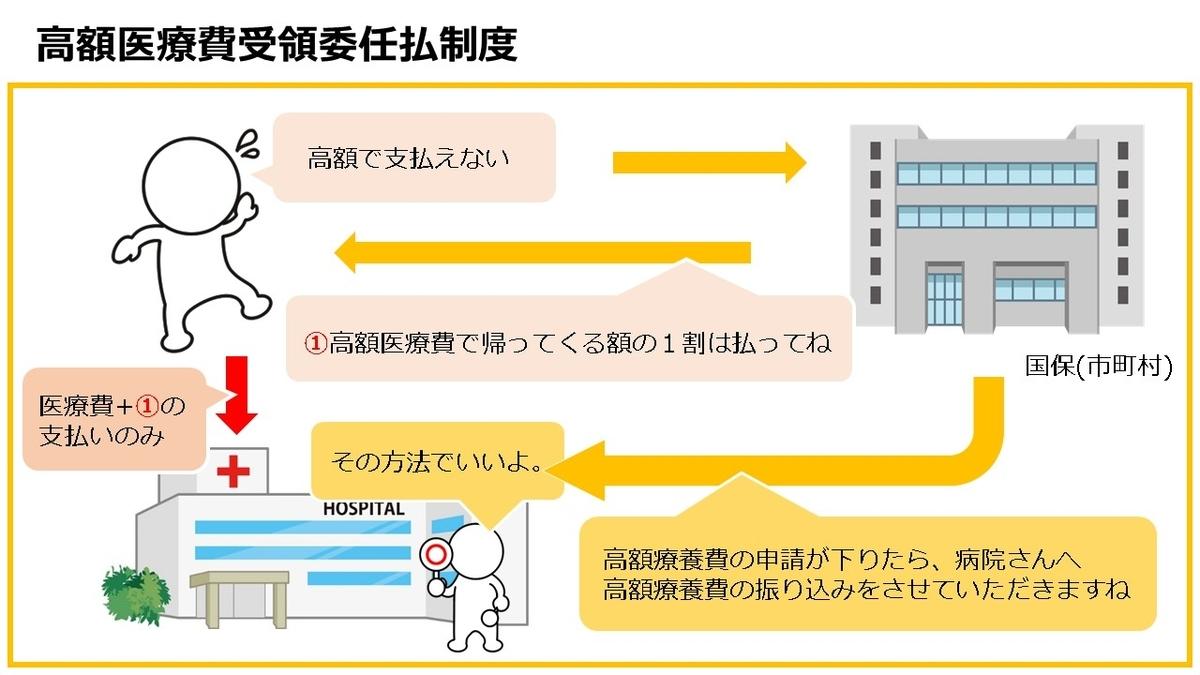 f:id:Hospital-UP:20190828204837j:plain