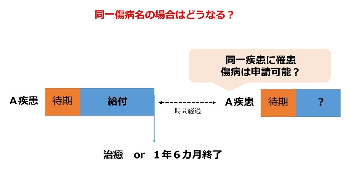 f:id:Hospital-UP:20200625205837j:plain