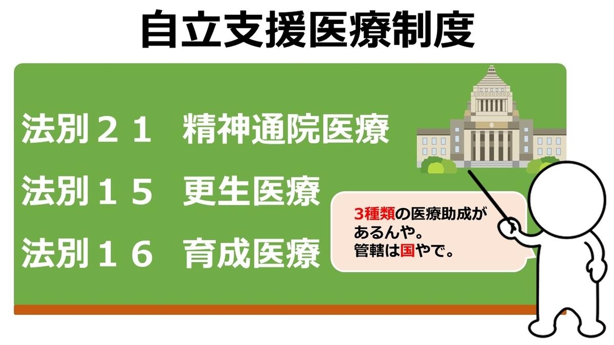 f:id:Hospital-UP:20200710213748j:plain
