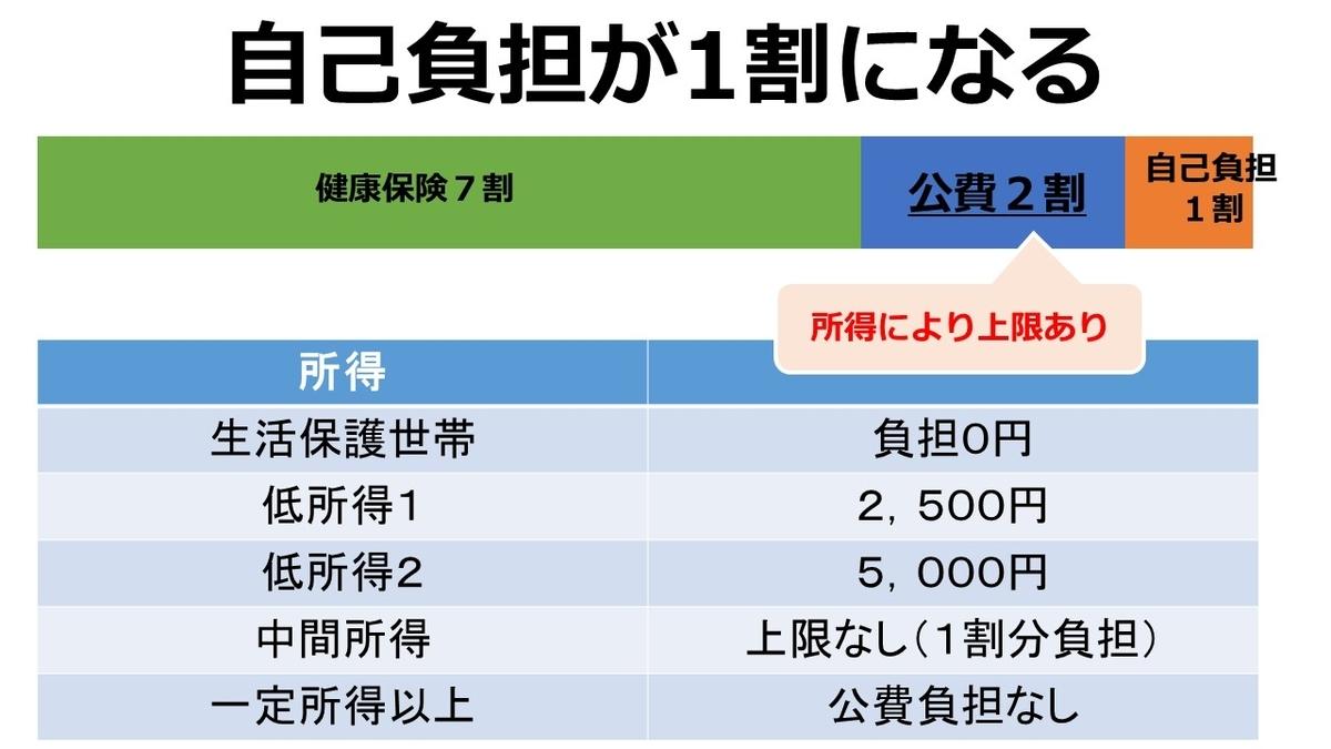 f:id:Hospital-UP:20200710221137j:plain