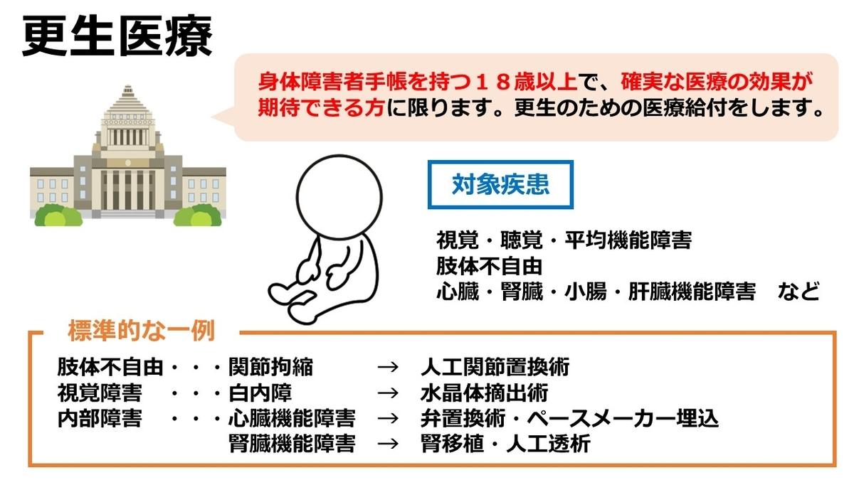 f:id:Hospital-UP:20200710224451j:plain