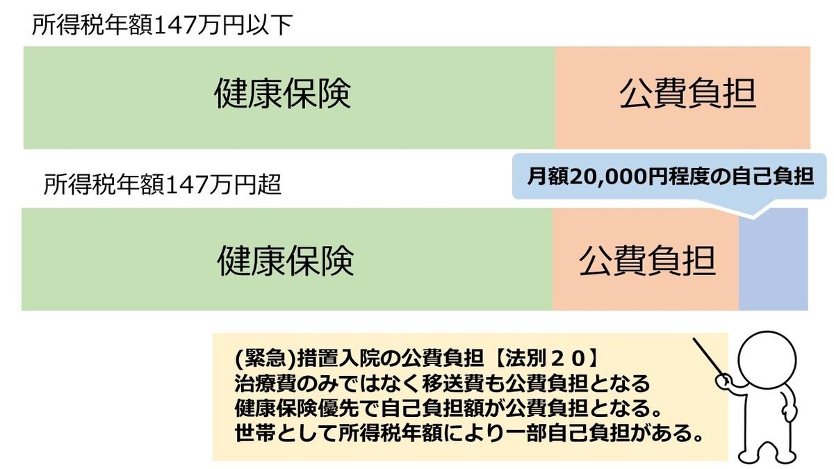 f:id:Hospital-UP:20200730084507j:plain