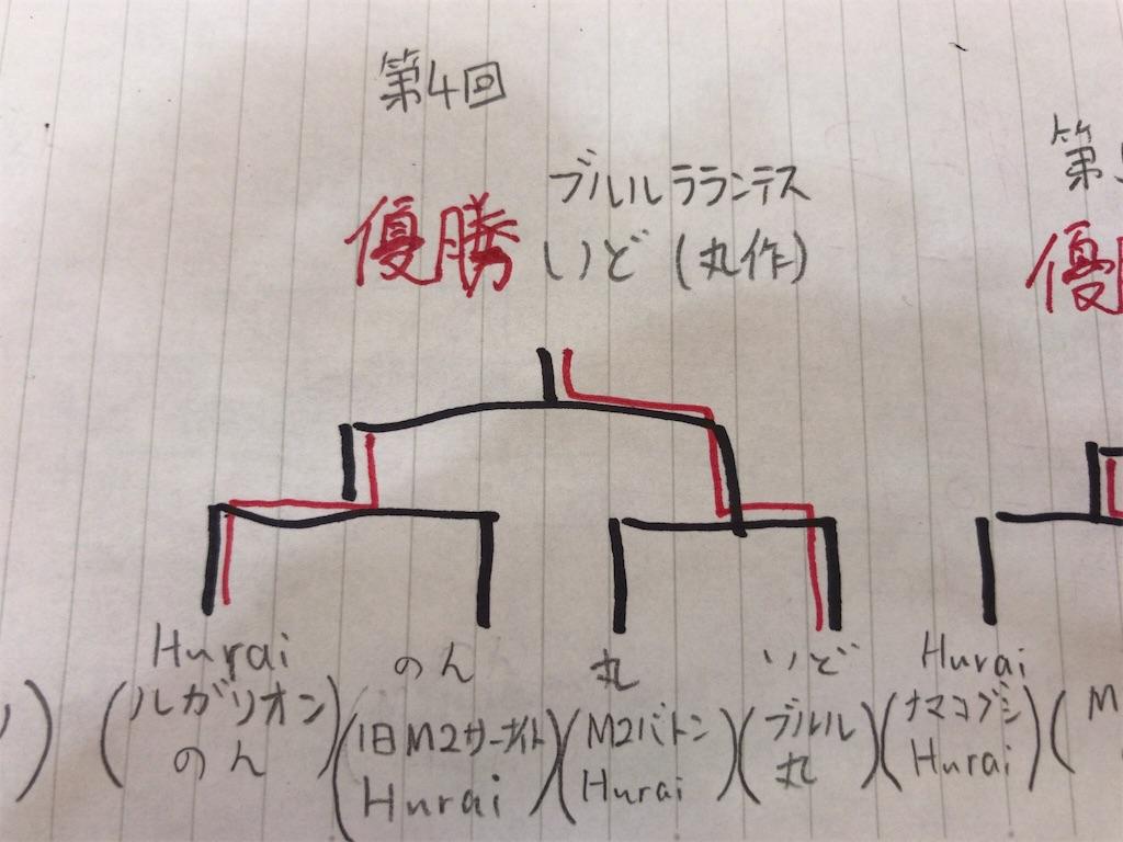 f:id:Hurai0655:20170713223003j:image