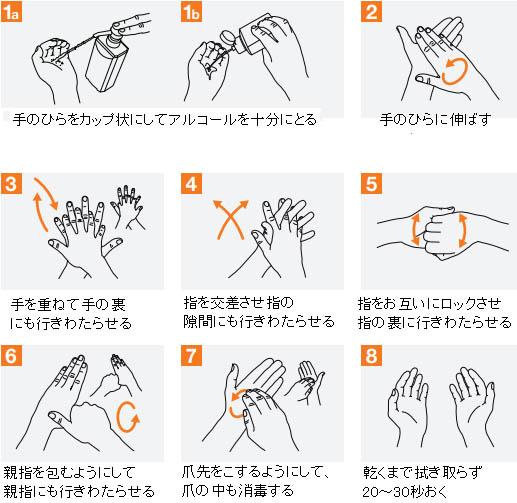 WHO推奨の手洗い方法