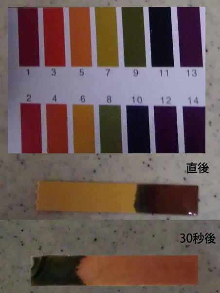 次亜塩素酸ナトリウムの経時変化