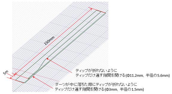 回転前の半径の図