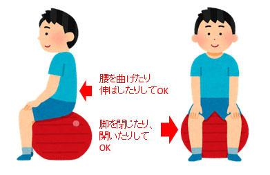 バランスボールの座り方