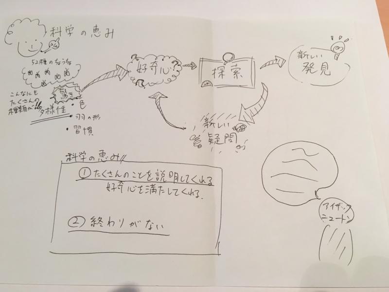 f:id:Hyo_tan:20160901144845j:plain