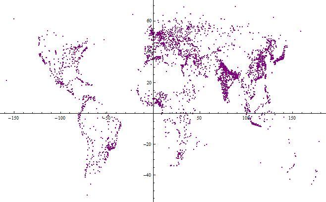 世界の都市人口の緯度分布 - サ...