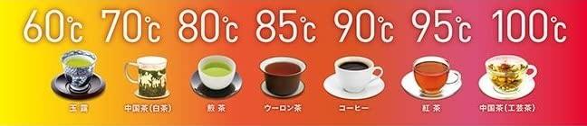 7種類の温度設定