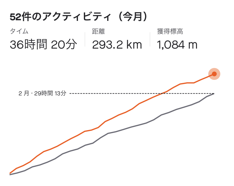 f:id:ICHIZO:20210402235044p:plain