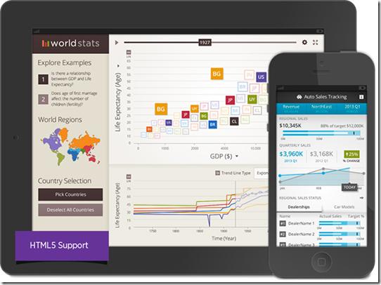 indigo-mobile-platform-html5-support-new