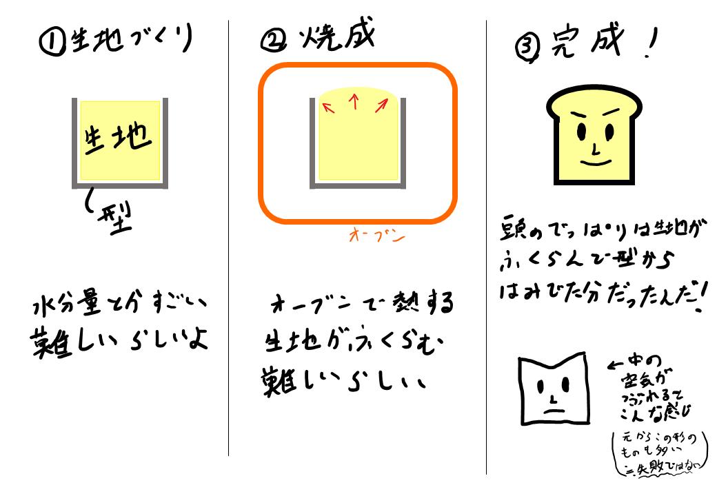 f:id:IJIRIRYO:20210425121811p:plain