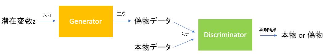 f:id:IKEP:20191002172641p:plain