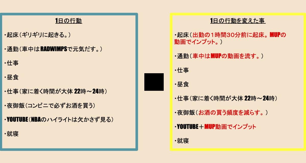 f:id:IKUSAN:20200414134805p:plain