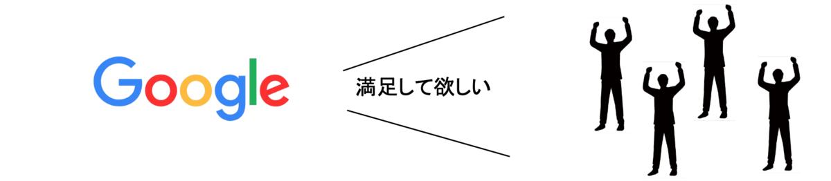f:id:IKUSAN:20200517164603p:plain