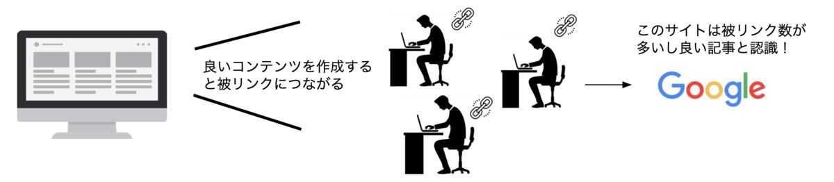 f:id:IKUSAN:20200517230810p:plain