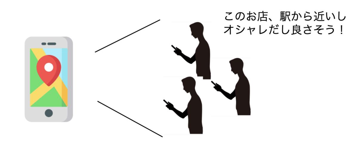 f:id:IKUSAN:20200521074031p:plain