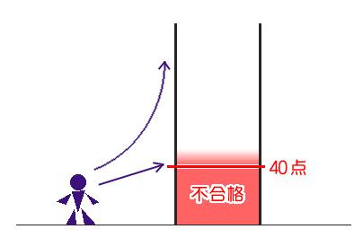 f:id:IKUSHIMA:20180219145725j:plain