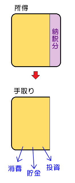 f:id:IKUSHIMA:20180220120729j:plain