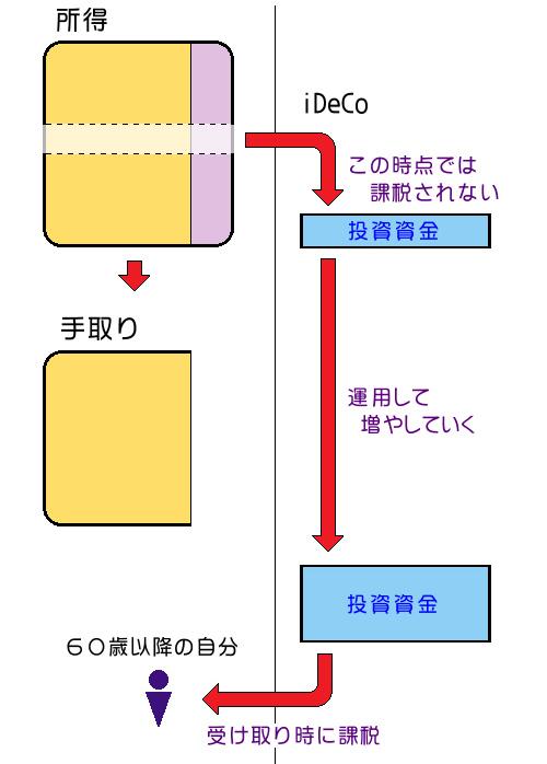 f:id:IKUSHIMA:20180220203741j:plain