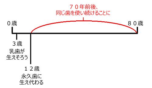f:id:IKUSHIMA:20180918122737j:plain
