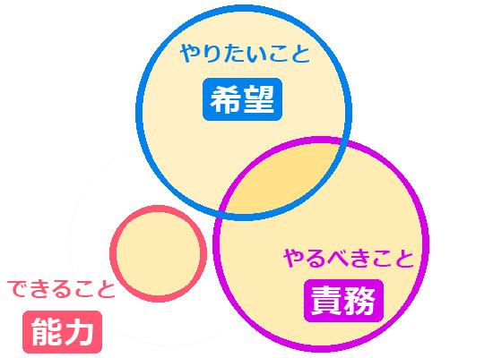 f:id:IKUSHIMA:20200328113446j:plain