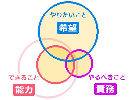 f:id:IKUSHIMA:20200328113525j:plain