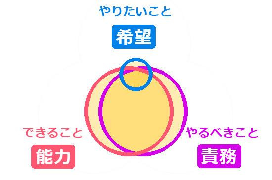 f:id:IKUSHIMA:20200328115034j:plain