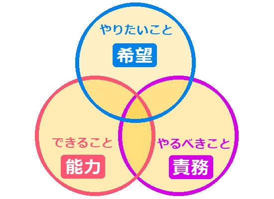 f:id:IKUSHIMA:20200328115212j:plain